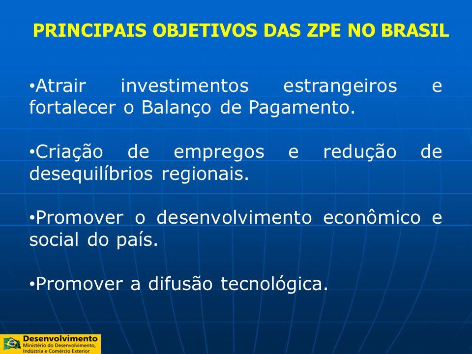 PRINCIPAIS OBJETIVOS DAS ZPE NO BRASIL