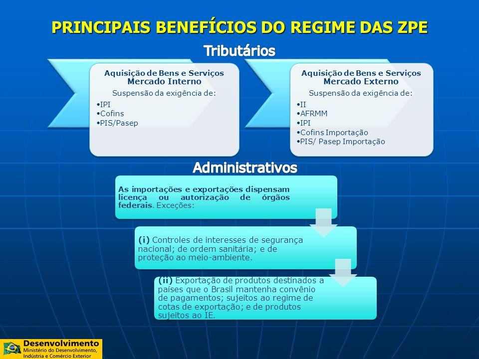 PRINCIPAIS BENEFÍCIOS DO REGIME DAS ZPE
