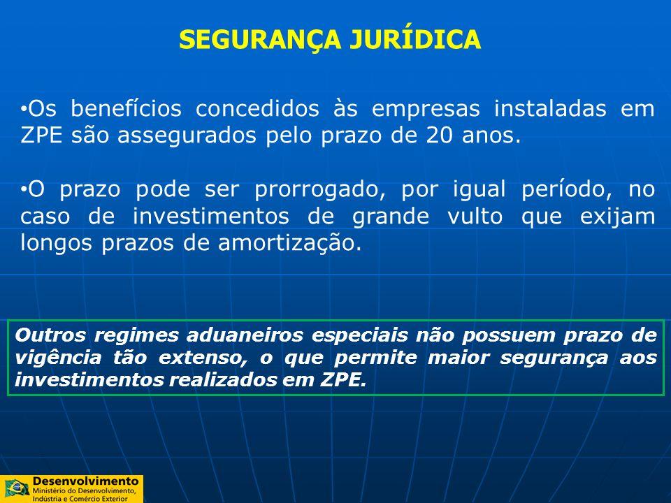SEGURANÇA JURÍDICAOs benefícios concedidos às empresas instaladas em ZPE são assegurados pelo prazo de 20 anos.