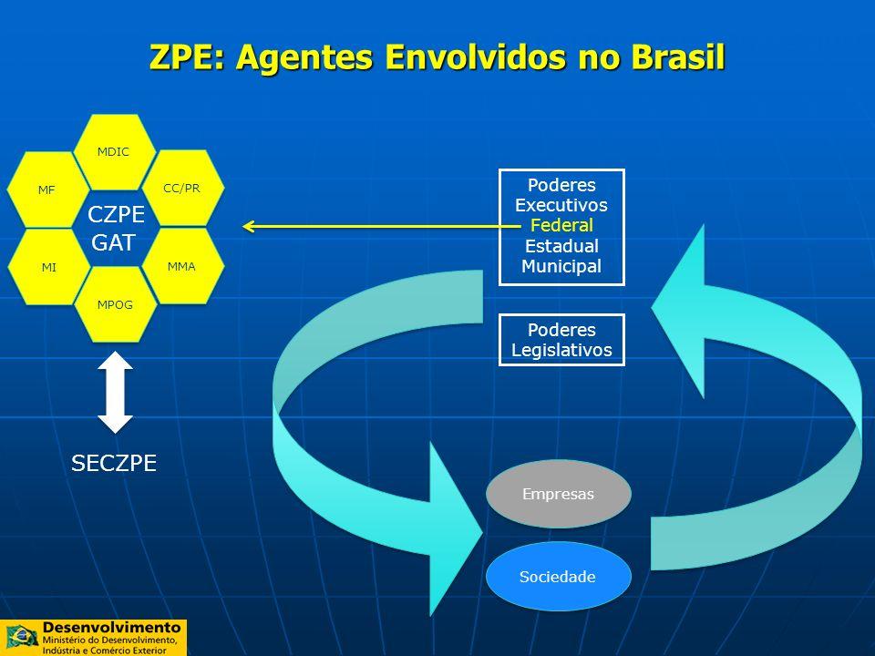 ZPE: Agentes Envolvidos no Brasil