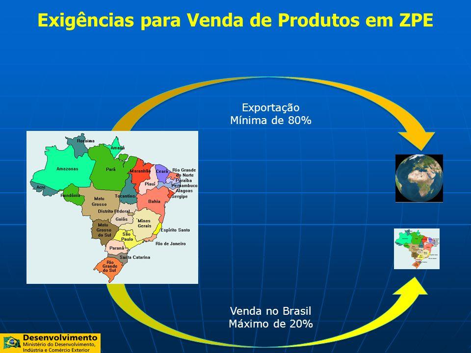 Exigências para Venda de Produtos em ZPE