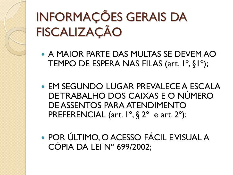 INFORMAÇÕES GERAIS DA FISCALIZAÇÃO