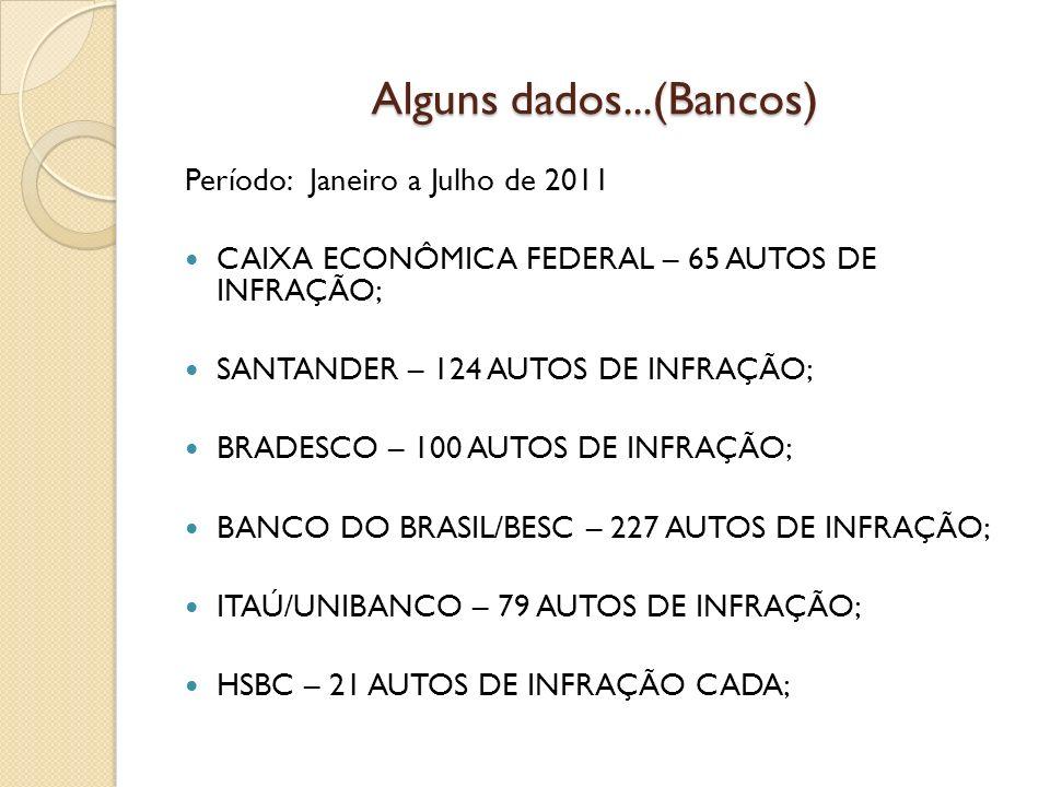 Alguns dados...(Bancos) Período: Janeiro a Julho de 2011