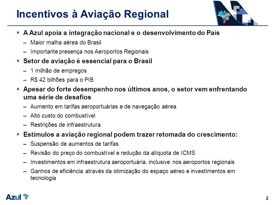 Incentivos à Aviação Regional