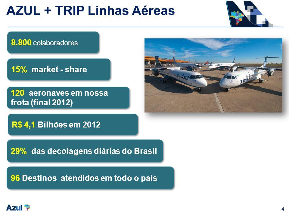 AZUL + TRIP Linhas Aéreas