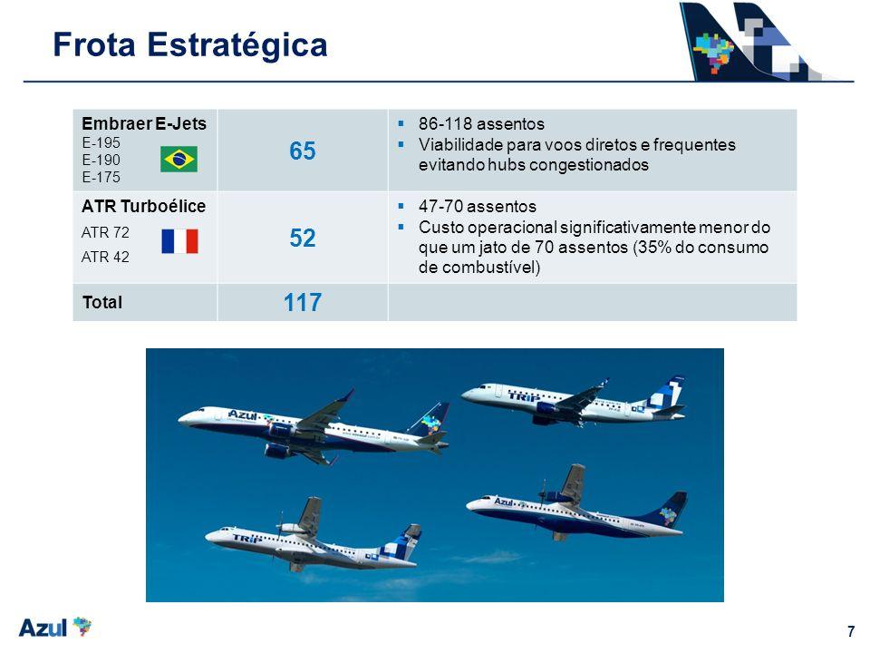 Frota Estratégica 65 52 117 Embraer E-Jets 86-118 assentos