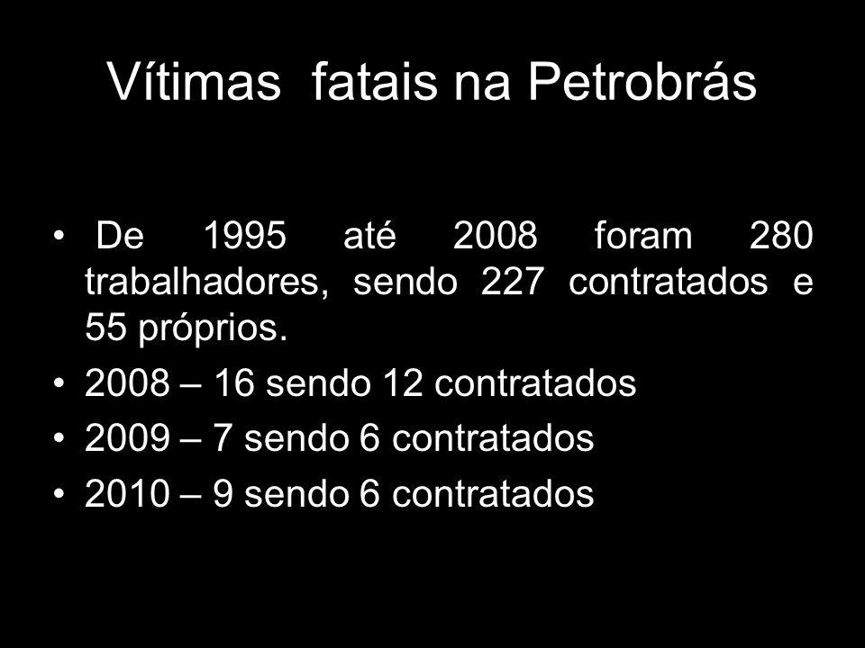 Vítimas fatais na Petrobrás