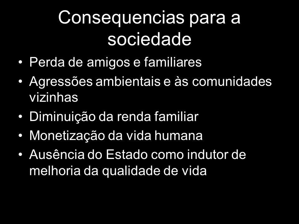 Consequencias para a sociedade