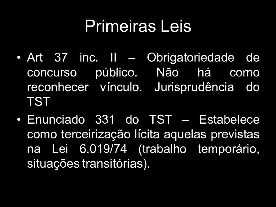 Primeiras Leis Art 37 inc. II – Obrigatoriedade de concurso público. Não há como reconhecer vínculo. Jurisprudência do TST.