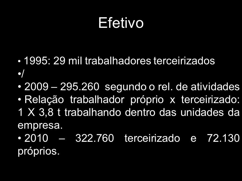Efetivo / 2009 – 295.260 segundo o rel. de atividades