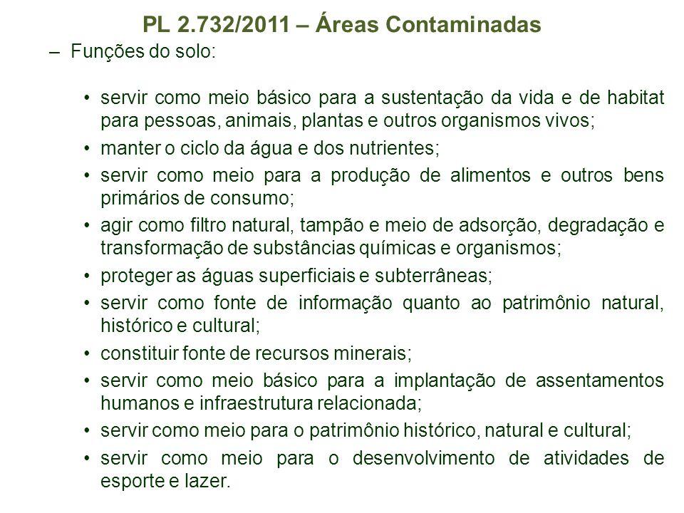 PL 2.732/2011 – Áreas Contaminadas