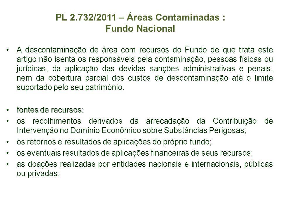 PL 2.732/2011 – Áreas Contaminadas : Fundo Nacional