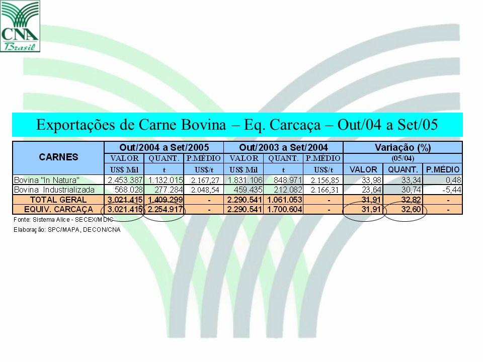 Exportações de Carne Bovina – Eq. Carcaça – Out/04 a Set/05