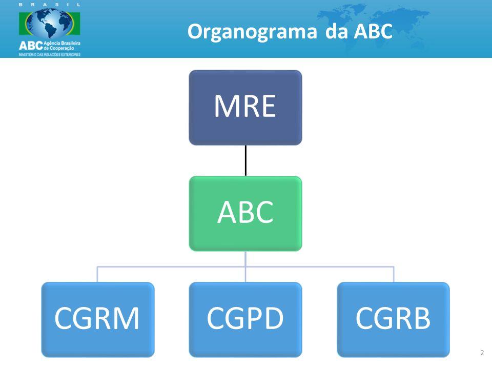 Organograma da ABC MRE ABC CGRM CGPD CGRB 2