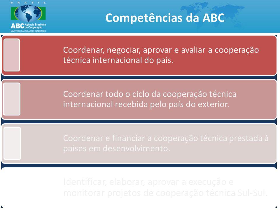 Competências da ABC Coordenar, negociar, aprovar e avaliar a cooperação técnica internacional do país.
