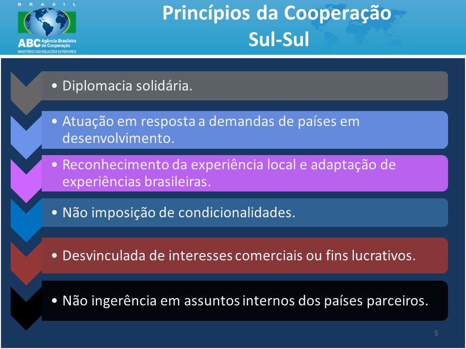 Princípios da Cooperação Sul-Sul