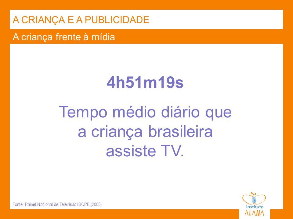 Tempo médio diário que a criança brasileira assiste TV.