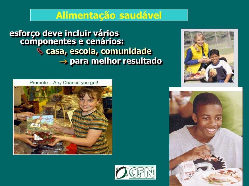 Alimentação saudável esforço deve incluir vários componentes e cenários:  casa, escola, comunidade.