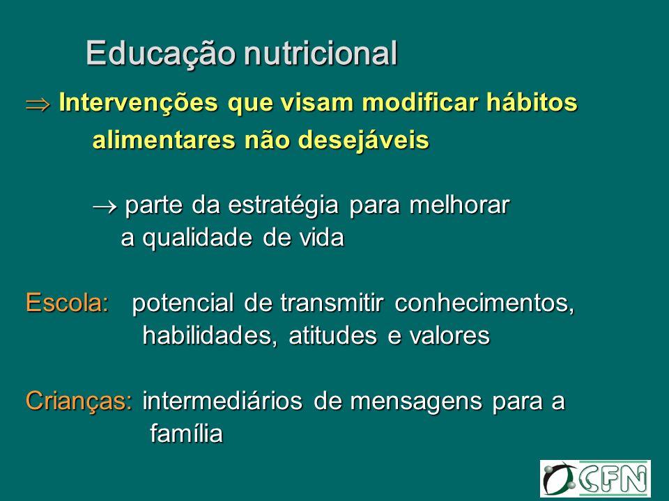 Educação nutricional  Intervenções que visam modificar hábitos