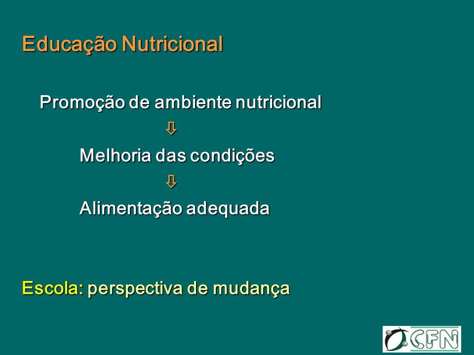 Educação Nutricional Promoção de ambiente nutricional 