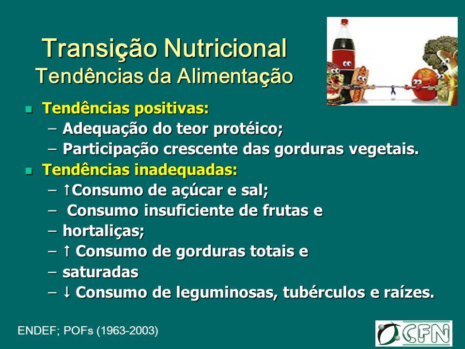 Transição Nutricional Tendências da Alimentação