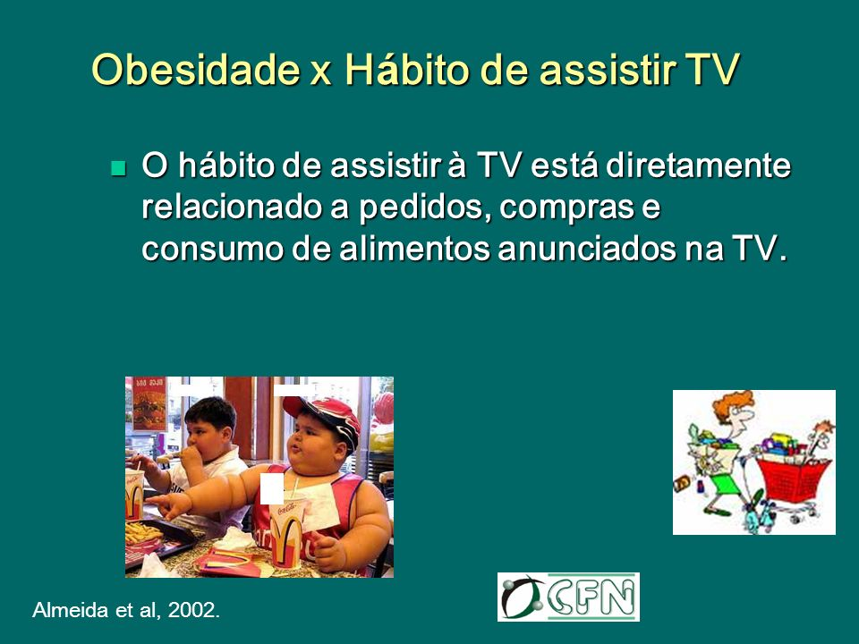 Obesidade x Hábito de assistir TV