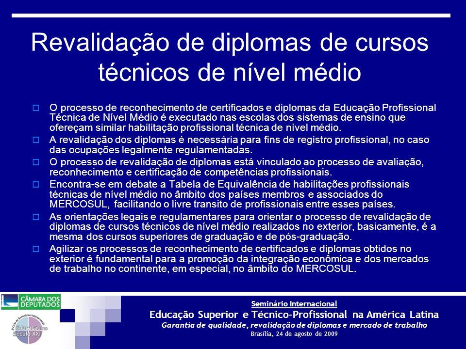Revalidação de diplomas de cursos técnicos de nível médio