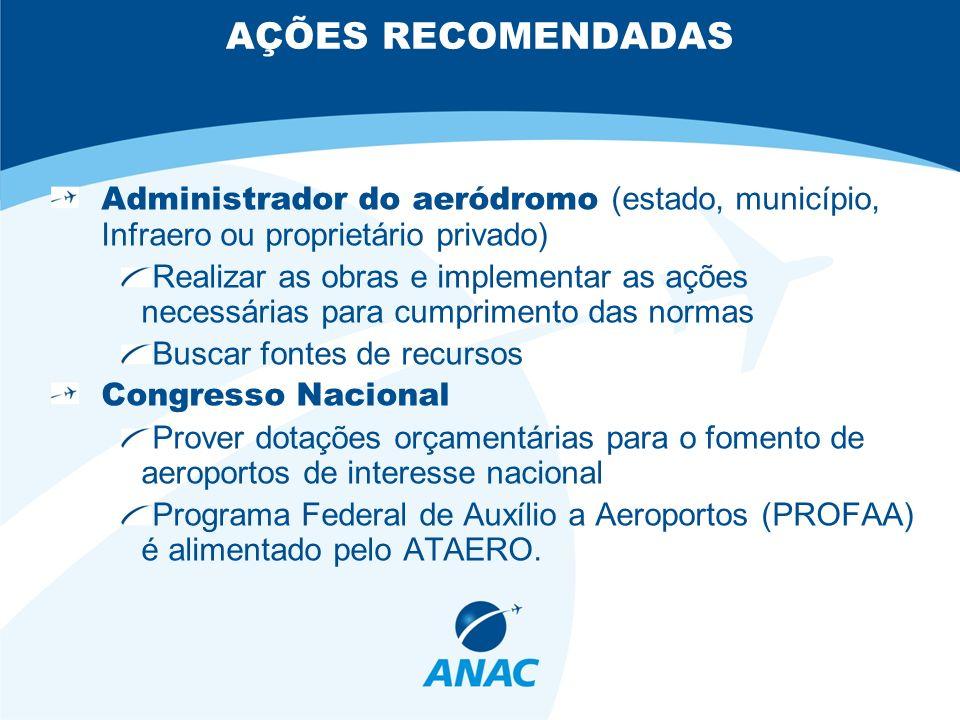 AÇÕES RECOMENDADAS Administrador do aeródromo (estado, município, Infraero ou proprietário privado)