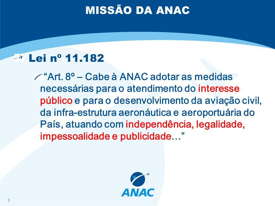 MISSÃO DA ANAC Lei nº 11.182.