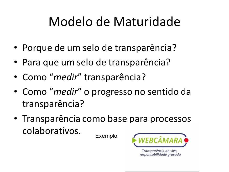 Modelo de Maturidade Porque de um selo de transparência