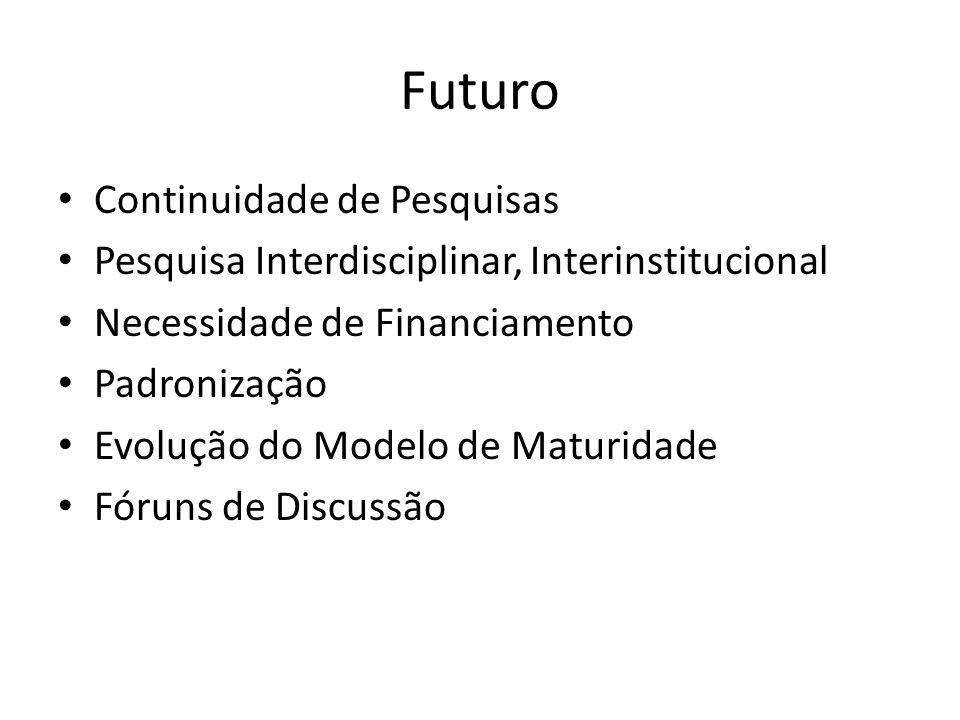 Futuro Continuidade de Pesquisas