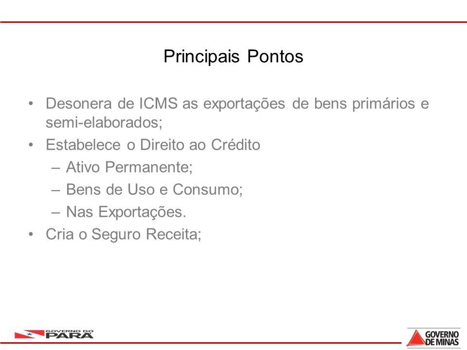 Principais Pontos Desonera de ICMS as exportações de bens primários e semi-elaborados; Estabelece o Direito ao Crédito.