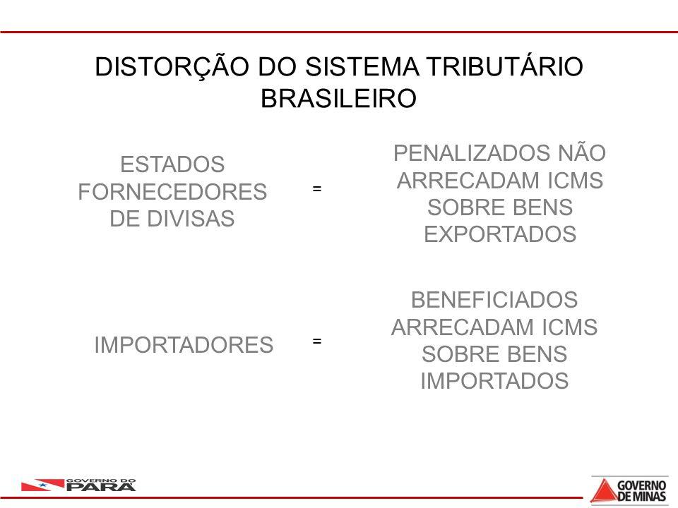 DISTORÇÃO DO SISTEMA TRIBUTÁRIO BRASILEIRO