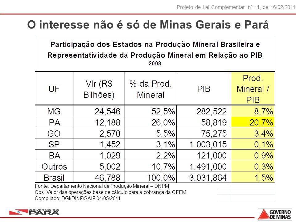 O interesse não é só de Minas Gerais e Pará