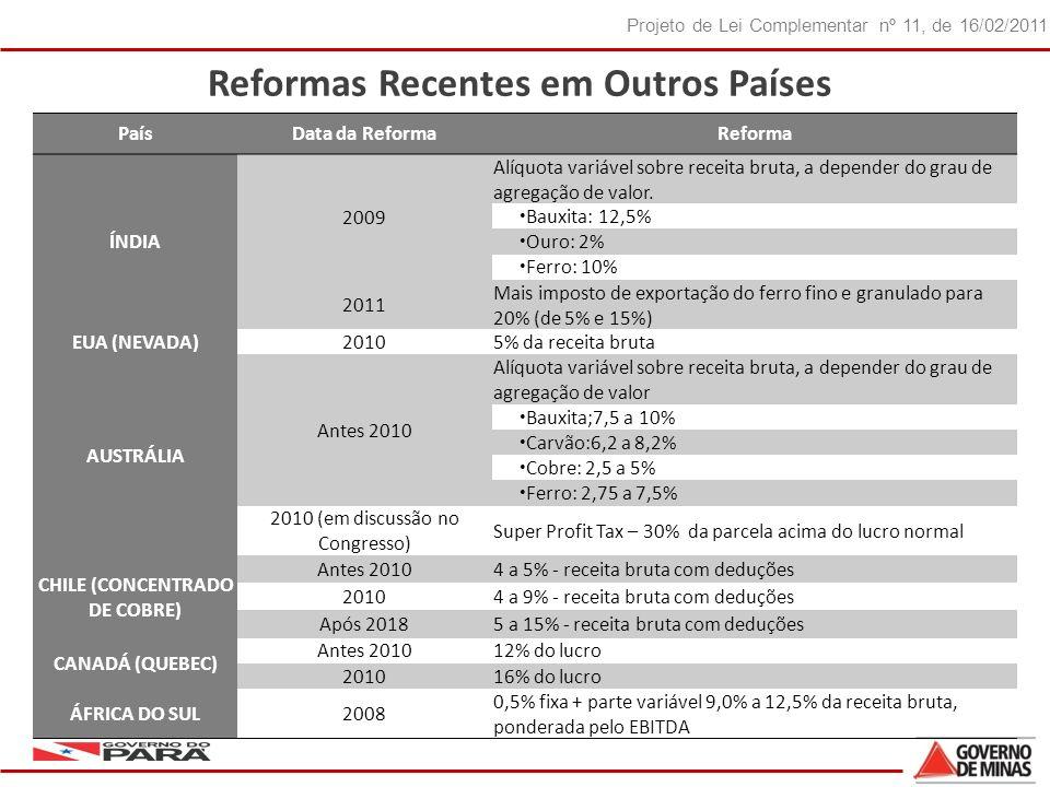 Reformas Recentes em Outros Países