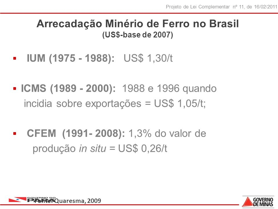 Arrecadação Minério de Ferro no Brasil (US$-base de 2007)