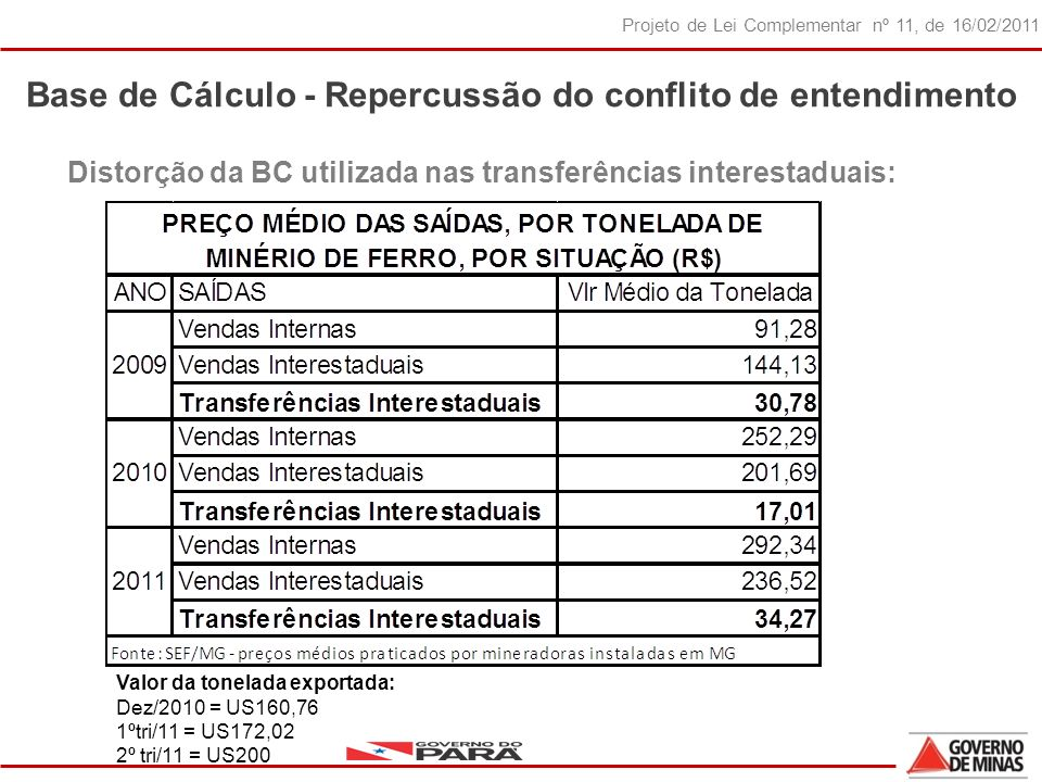 Base de Cálculo - Repercussão do conflito de entendimento