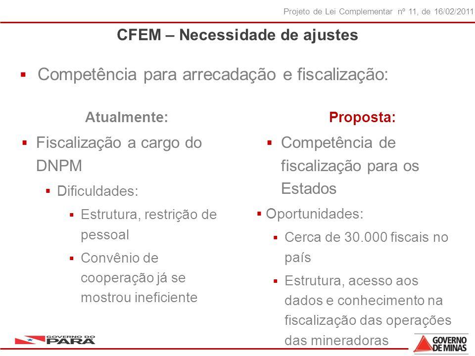 CFEM – Necessidade de ajustes