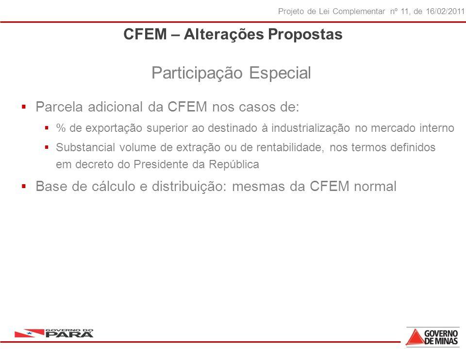 CFEM – Alterações Propostas