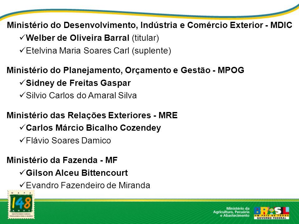 Ministério do Desenvolvimento, Indústria e Comércio Exterior - MDIC