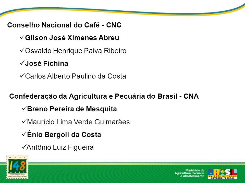 Conselho Nacional do Café - CNC