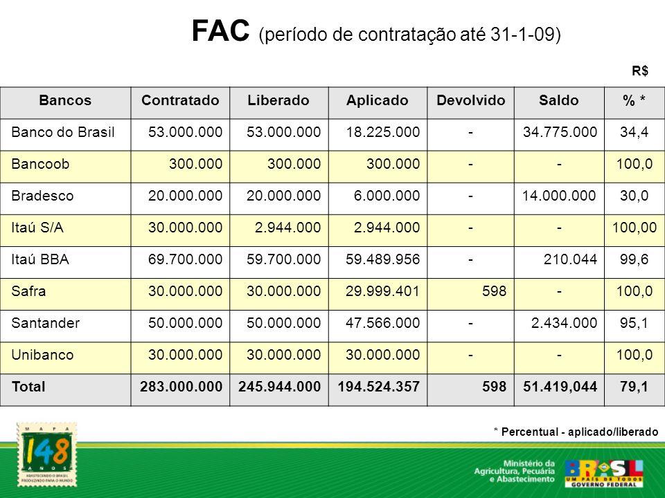 FAC (período de contratação até 31-1-09)