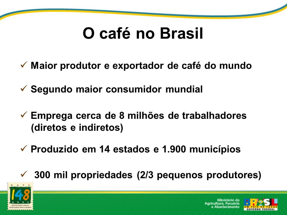 O café no Brasil Maior produtor e exportador de café do mundo