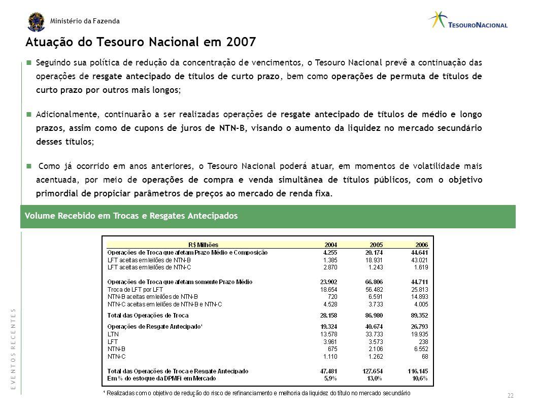 Atuação do Tesouro Nacional em 2007