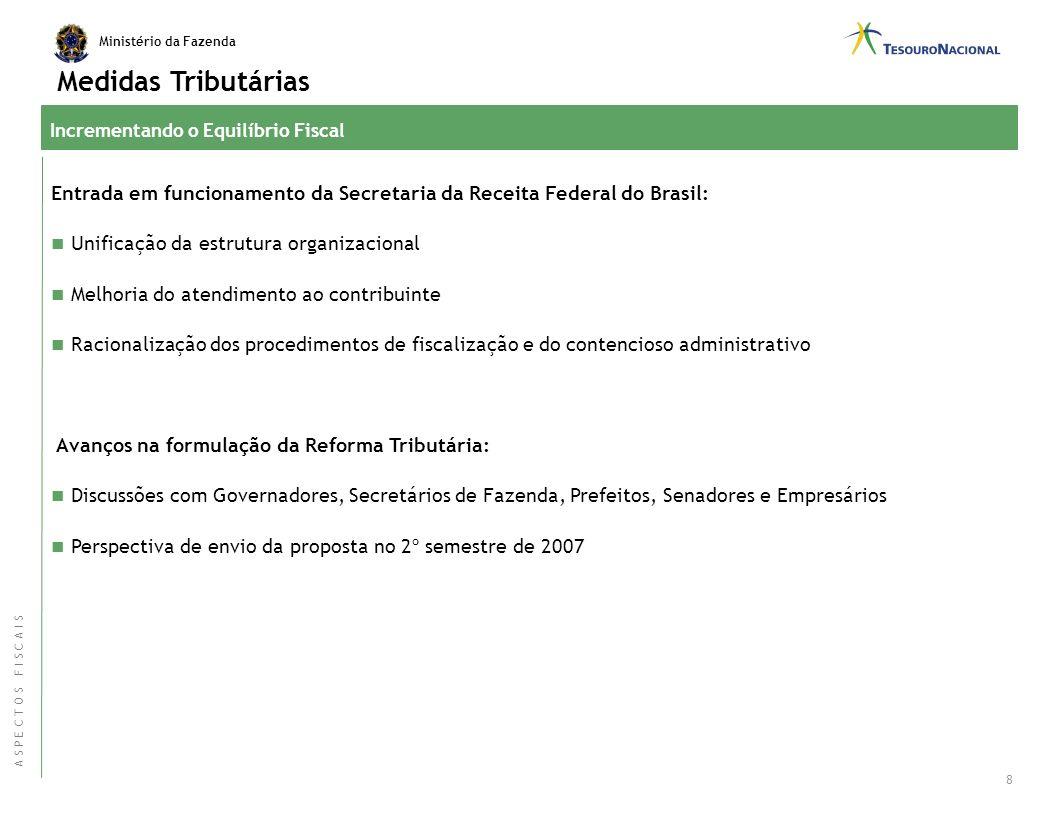 Medidas Tributárias Incrementando o Equilíbrio Fiscal. Entrada em funcionamento da Secretaria da Receita Federal do Brasil: