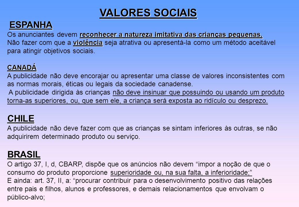 VALORES SOCIAIS CHILE BRASIL ESPANHA