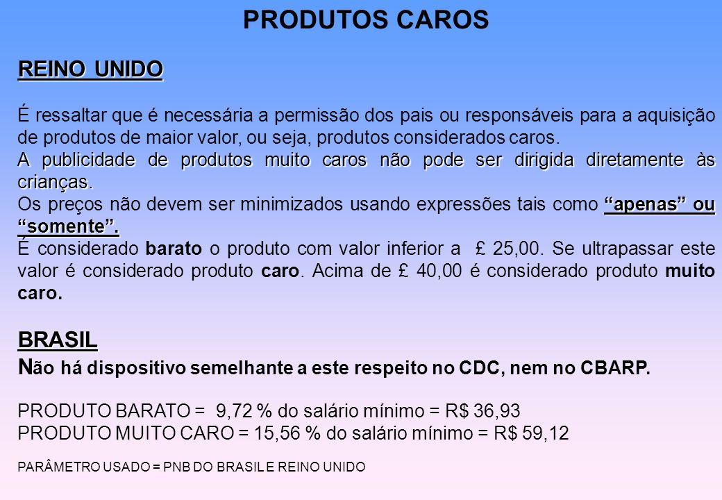 PRODUTOS CAROS REINO UNIDO BRASIL
