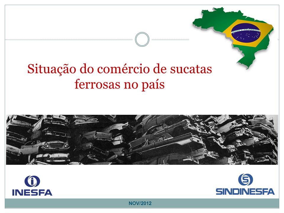 Situação do comércio de sucatas ferrosas no país