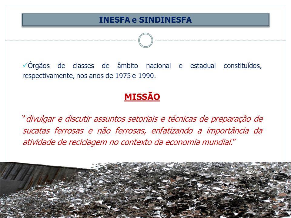 MISSÃO INESFA e SINDINESFA