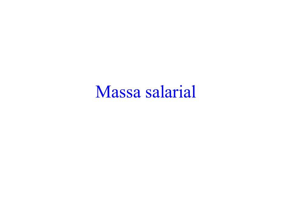 Massa salarial